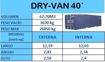 DRY-VAN 40