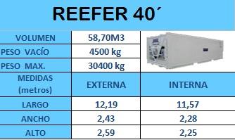 REEFER 40
